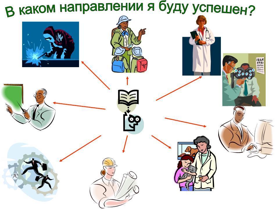 работа для студентов на летнее время в москве